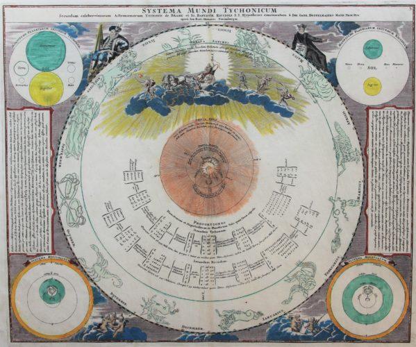 Superb celestia map of Brahe solar system by Doppelmayr